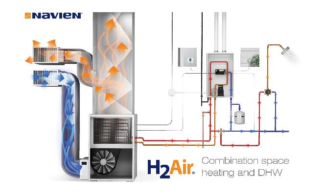 New Products for Engineers | Product Search | Combined Heat and Power (CHP) (Heating Equipment or Systems)