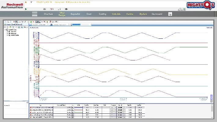 New Products for Engineers | FactoryTalk View software