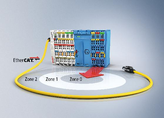 New Products for Engineers   ELX Series EtherCAT I/O for Process