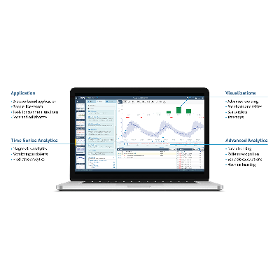Products For Engineers | Seeq - Advanced Analytics for